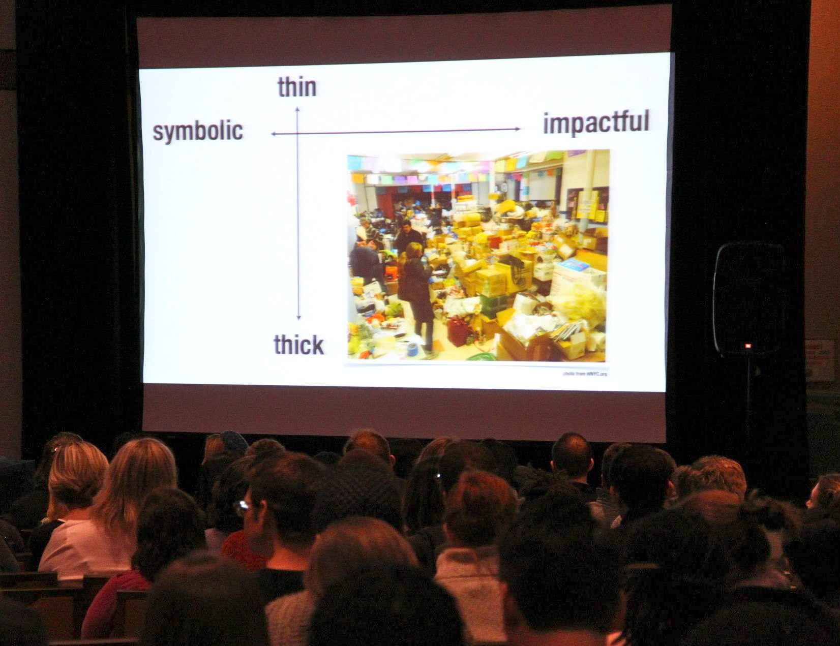 large audience watching presentation of measuring symbolism and impact