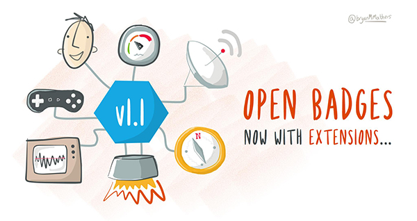 graphic open badges now with extensions